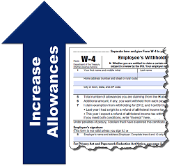 Image showing how to increase allowances
