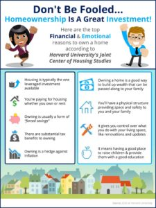 Benefits of Kalamazoo Home ownership
